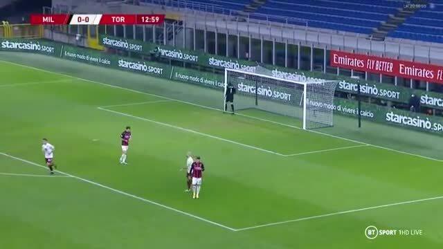 Milan 0-0 Torino