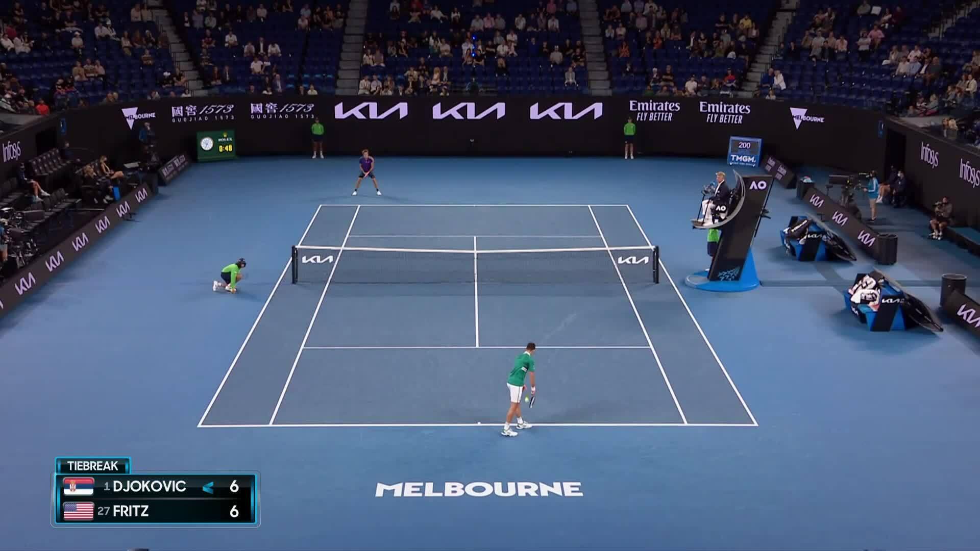Novak Djokovic 3-2 Taylor Fritz