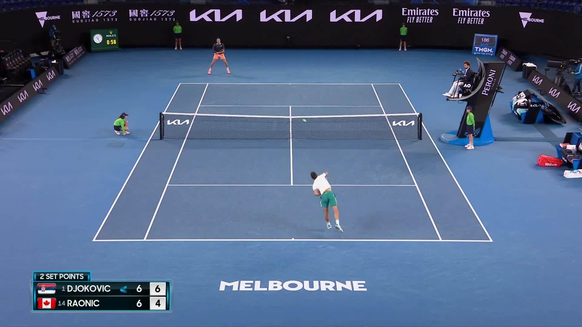 Djokovic 3-1 Milos Raonic