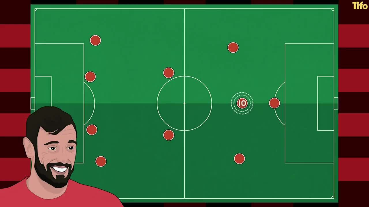 Sự hồi sinh của số 10 trong bóng đá
