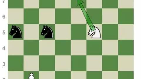 Catur strategi dan strategi