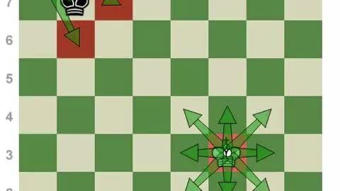The power of king in chess