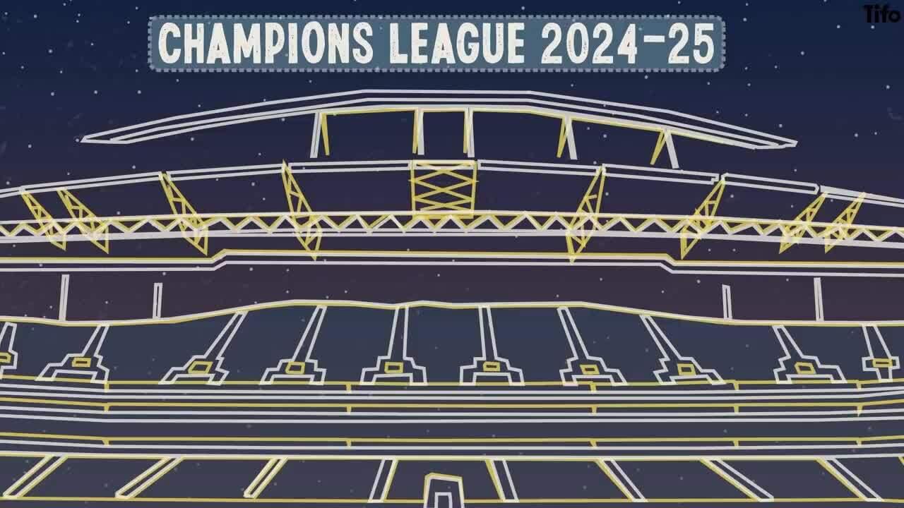 Format baru Liga Champions