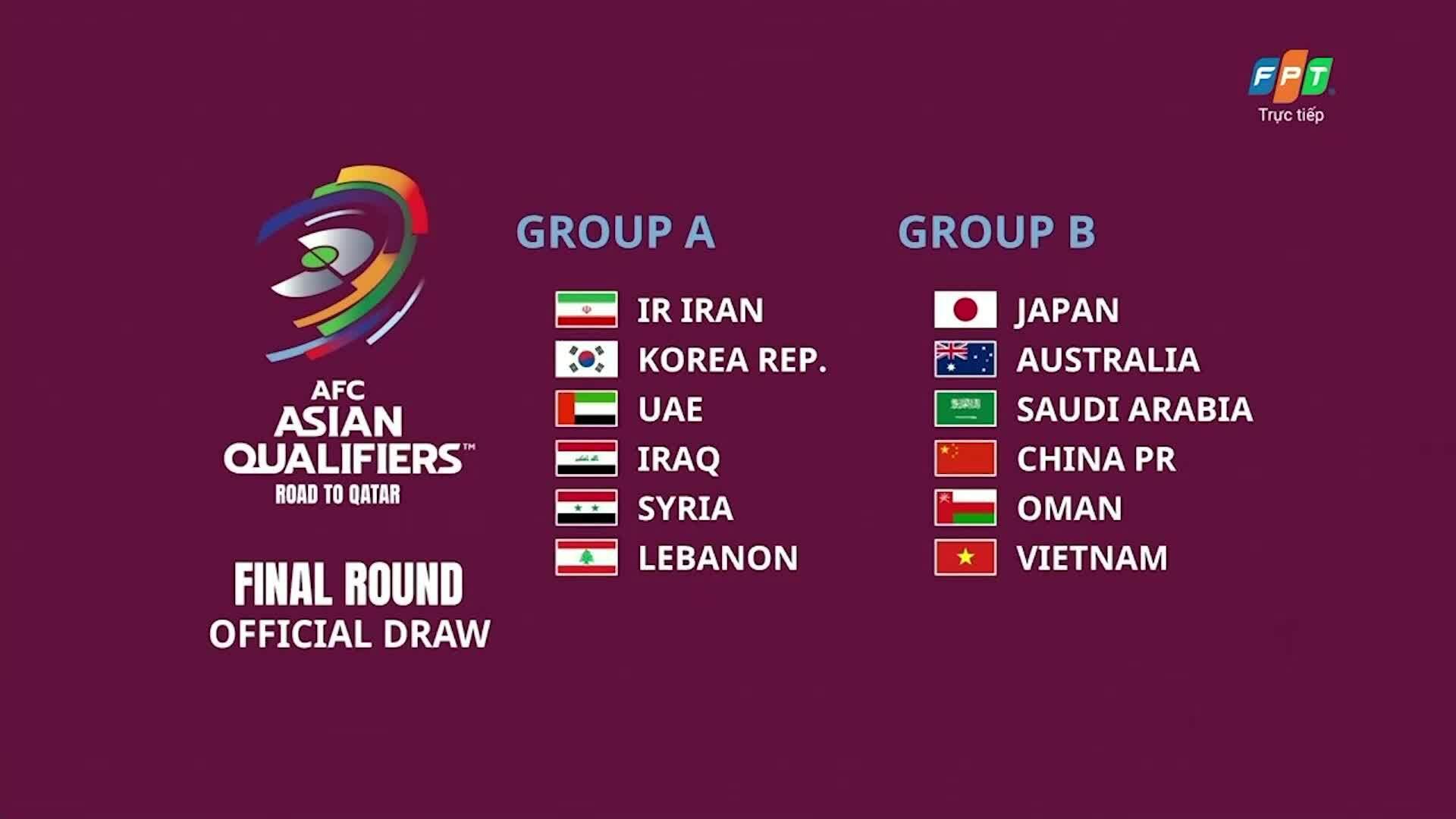 Bốc thăm vòng loại cuối World Cup 2022 - khu vực châu Á