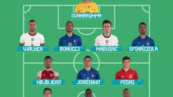 Skuad khas Euro 2021
