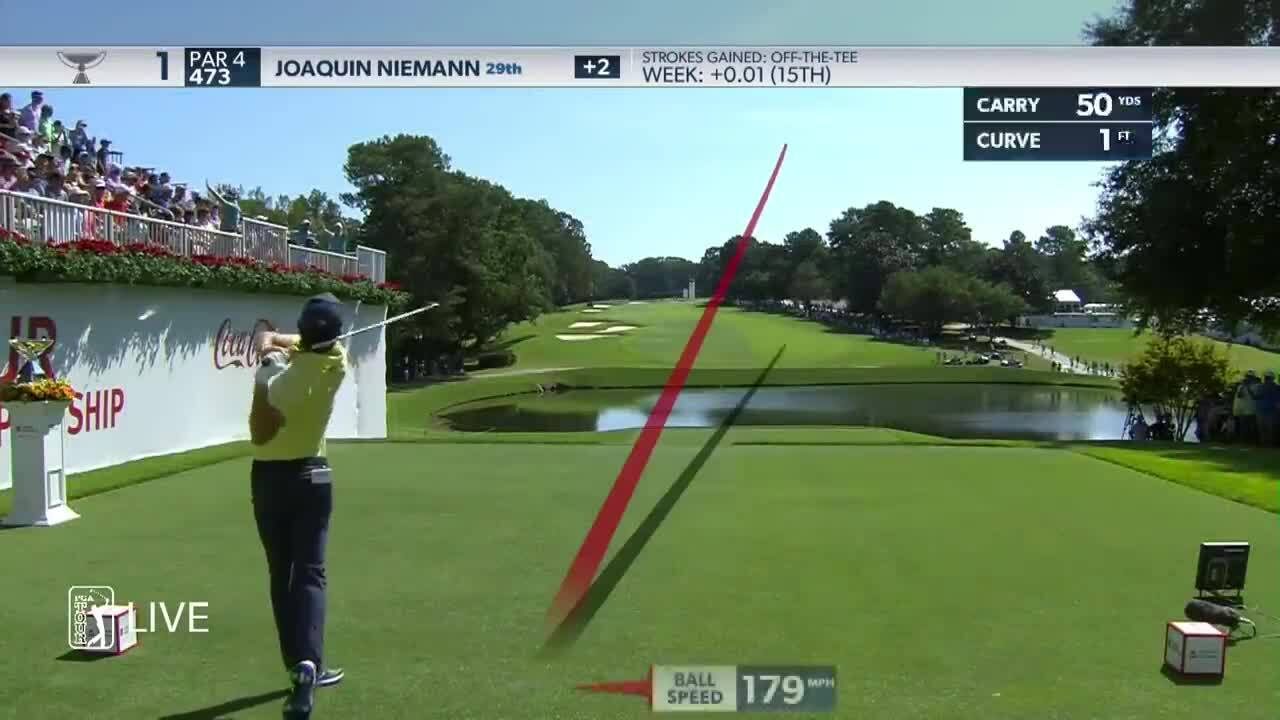 Nieman's Super Speed Golf