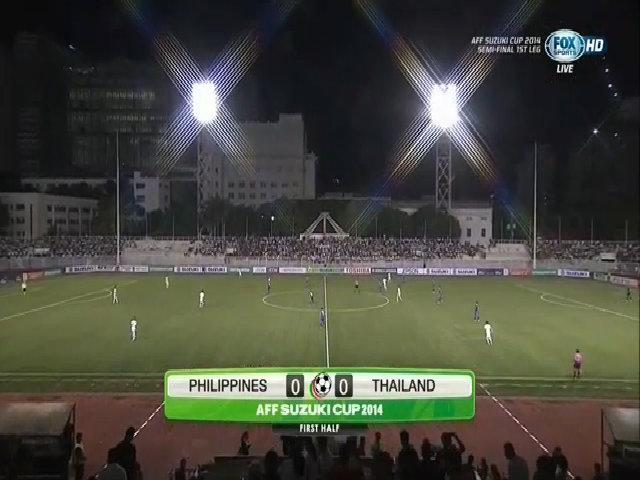 Philippines 0-0 Thái Lan