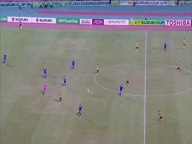 "Cầu thủ Thái Lan chơi ""tiki-taka"""