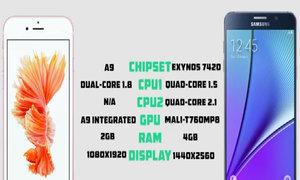 So điểm hiệu năng iPhone 6s và Galaxy Note 5