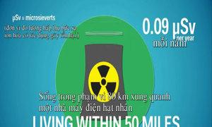 Những nguồn phóng xạ con người thường xuyên tiếp xúc