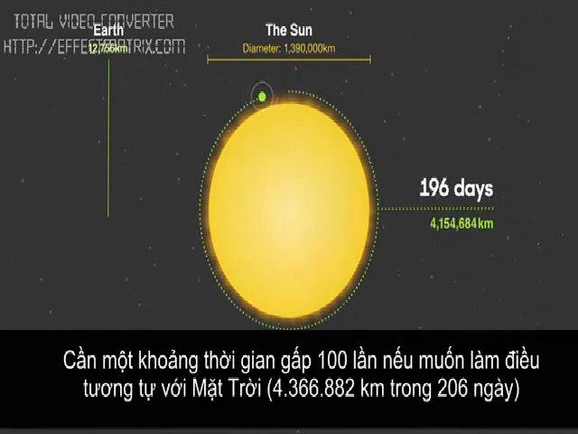 Ngôi sao lớn nhất lớn tới mức nào