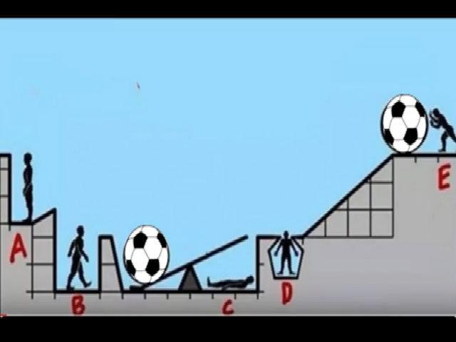 Điều gì xảy ra khi người E đẩy quả bóng từ trên cao xuống?