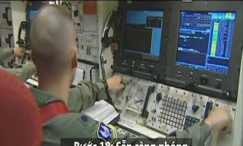 Quy trình khai hỏa tên lửa hạt nhân Minuteman III của Mỹ