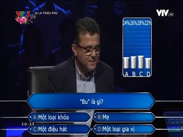 Phần trở giúp 'dở khóc dở cười' của khán giả Ai là triệu phú dành cho đại sứ Palestine