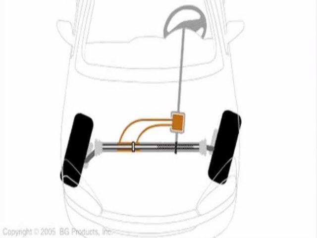 Hệ thống trợ lực lái thủy lực