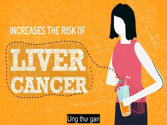 Các bệnh ung thư liên quan đến rượu
