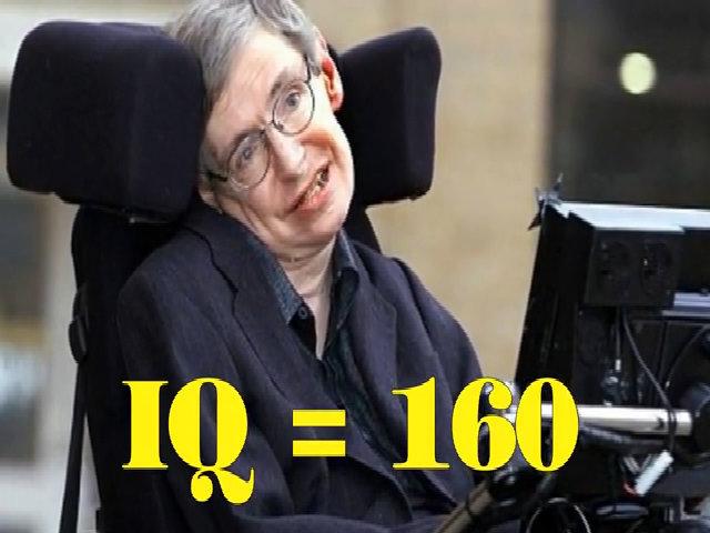 Bạn hiểu thế nào về chỉ số IQ