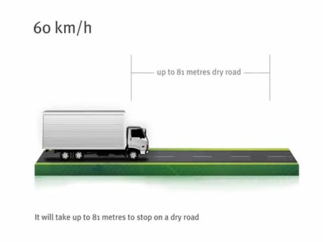 Quãng đường phanh dừng của xe container