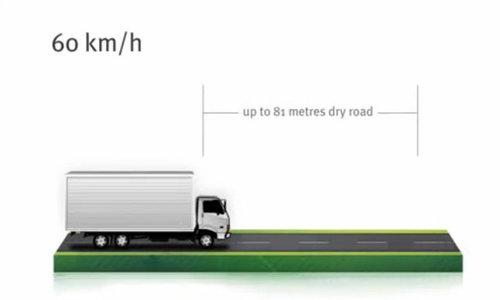 4 mối nguy tài xế cần nhớ khi đi cạnh xe container - Video Embed