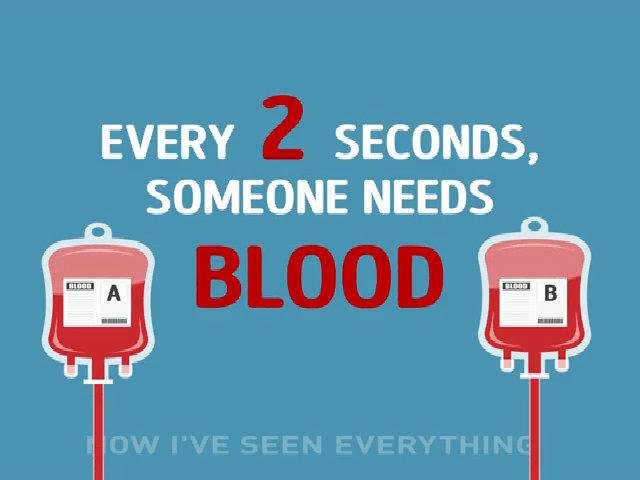 Nhóm máu nào có thể truyền cho nhau?