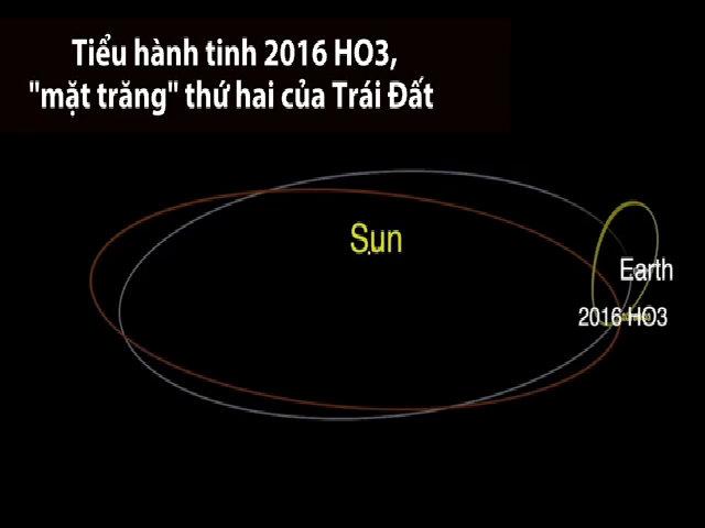 'Mặt Trăng' thứ hai đua với Trái Đất quanh Mặt Trời