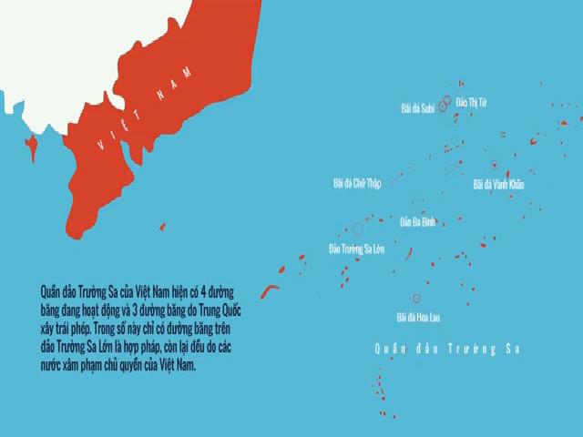So sánh 7 đường băng trên quần đảo Trường Sa