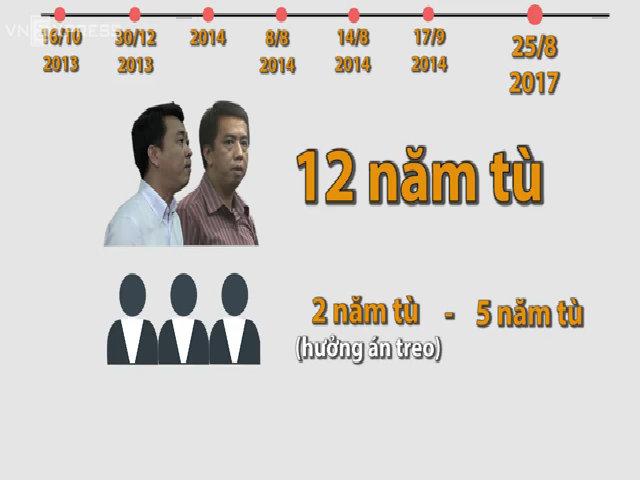 Đường đi cấp phép lô thuốc lậu của Vn Pharma