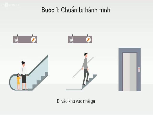 Hành khách sử dụng hệ thông tàu điện trên cao như thế nào?