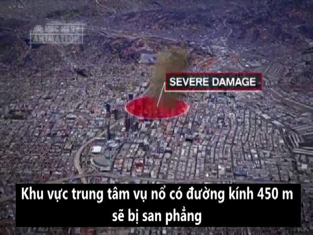Hậu quả vụ nổ hạt nhân trên thành phố của Mỹ
