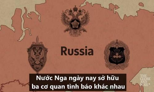 Bộ ba cơ quan tình báo quyền lực của Nga