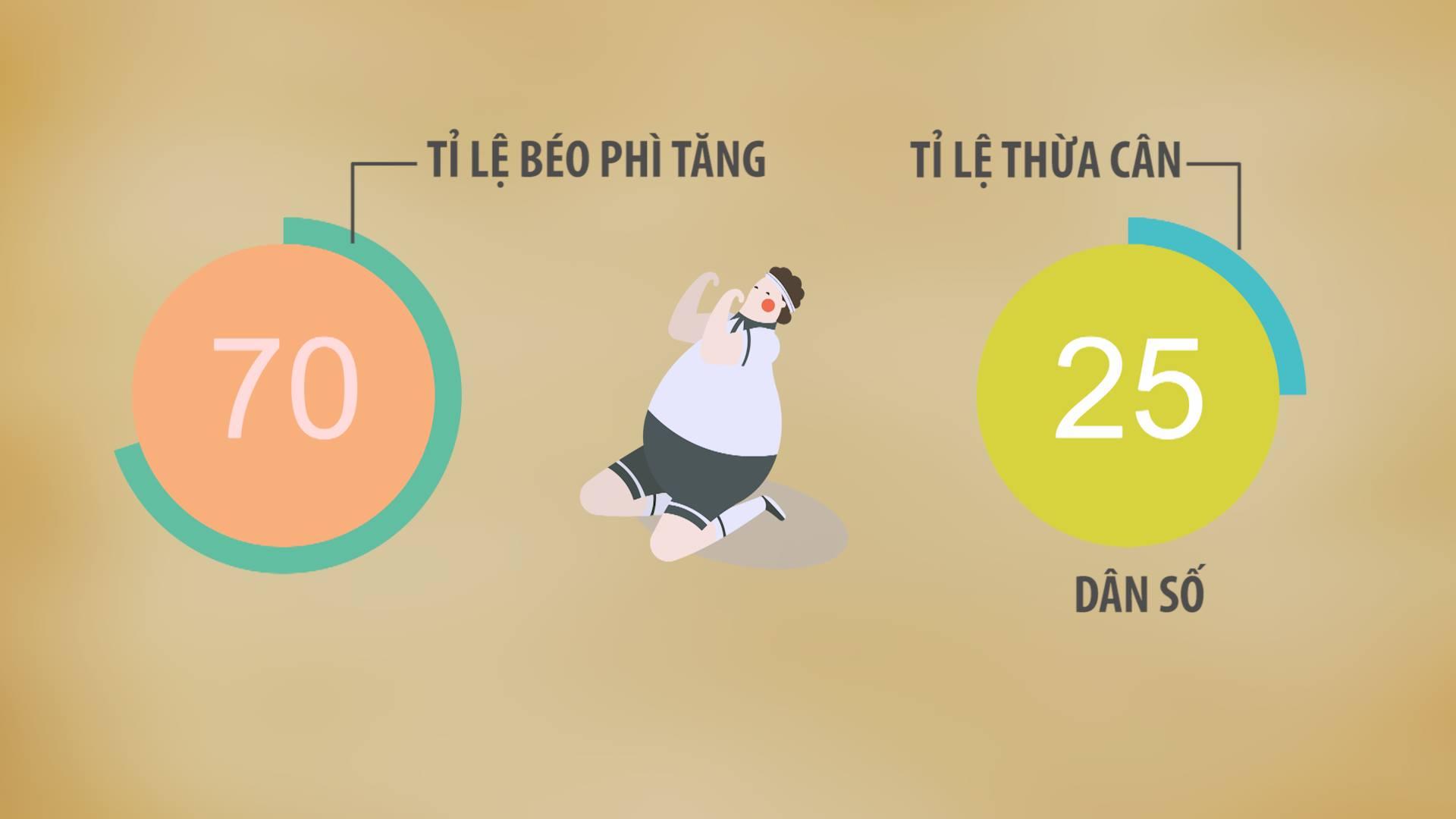 Báo động mức tiêu thụ đồ uống có đường ở Việt Nam