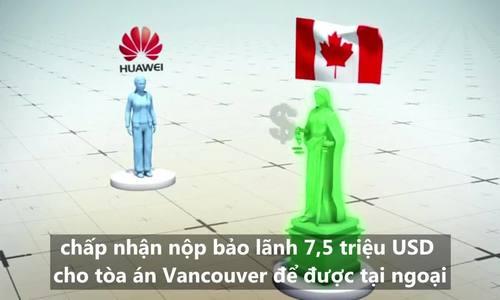 Những điều kiện giám đốc Huawei chấp nhận để được tại ngoại