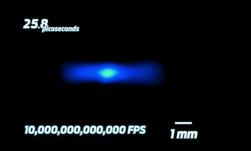 Camera ghi được ánh sáng di chuyển vận tốc gần 300.000 km/giây
