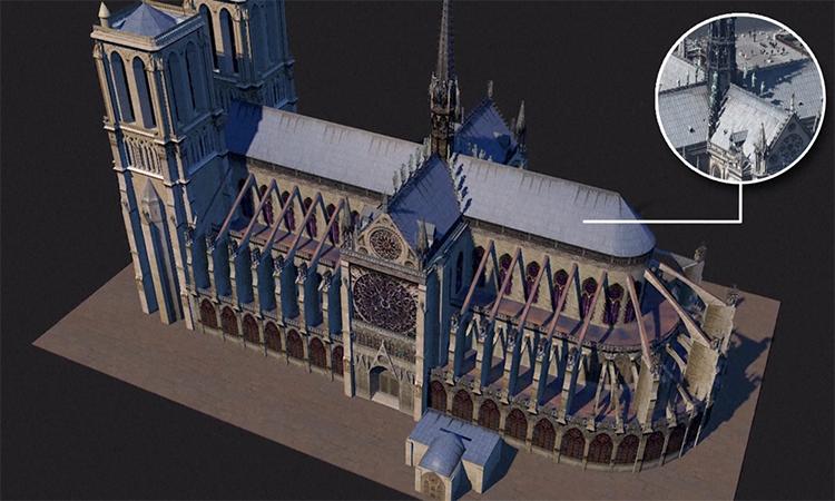 Nhà thờ Đức Bà Paris bị thiệt hại gì trong vụ cháy?