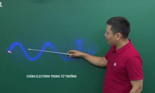 Hiện tượng cực quang - Góc nhìn từ vật lý phổ thông