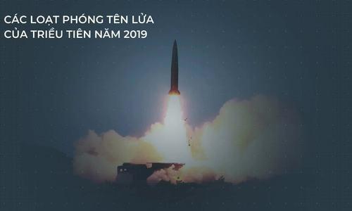 Loạt vụ thử tên lửa tầm ngắn của Triều Tiên