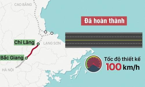 Các tuyến cao tốc Đông bắc