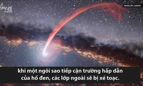 Điều gì xảy ra khisao đến gần hố đen?