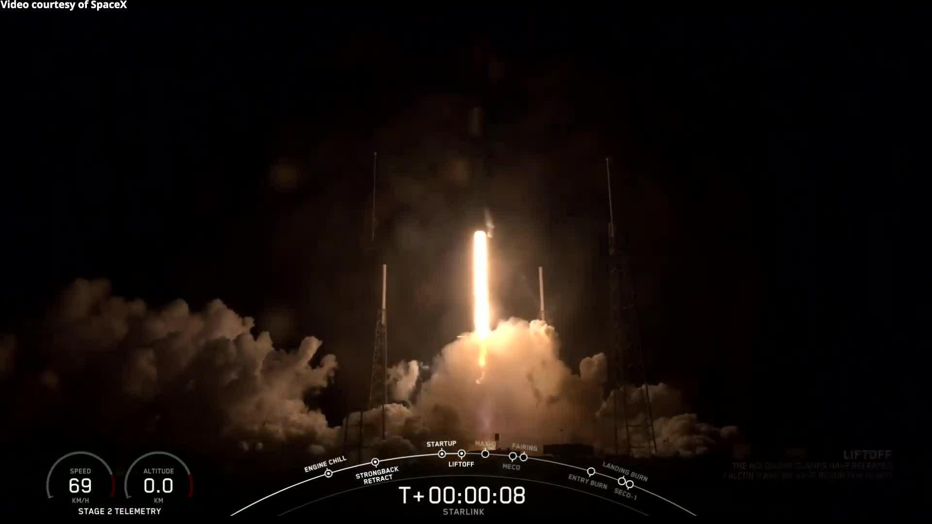 SpaceX phóng thành công tên lửa Falcon 9 lần thứ 100