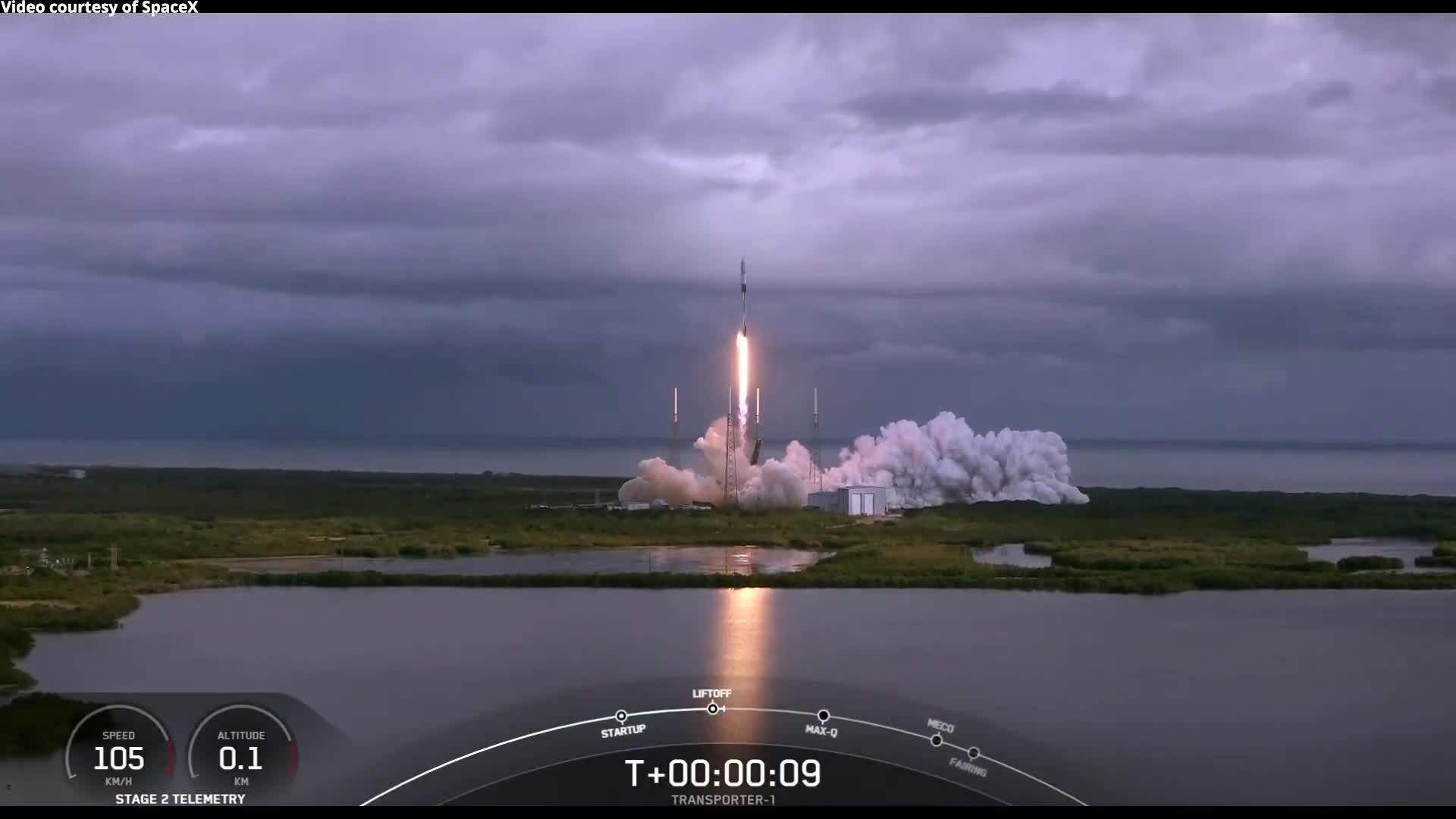 SpaceX lập kỷ lục phóng 143 vệ tinh cùng lúc