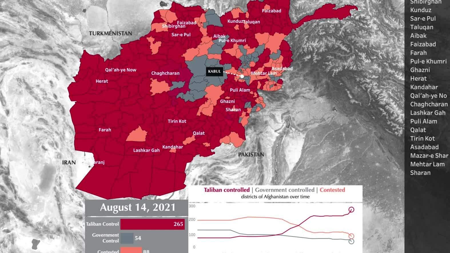 Ba tháng Taliban càn quét Aghanistan